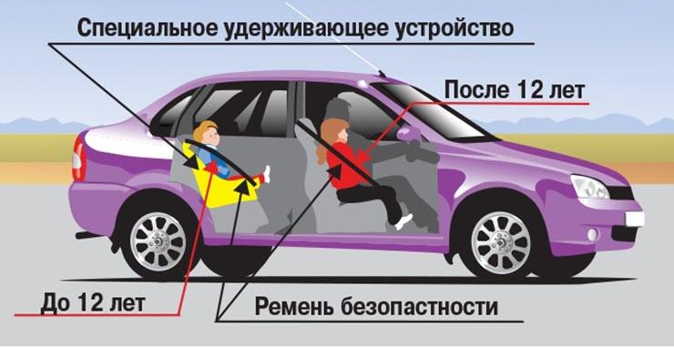 правила перевозки детей в автомобиле 2017